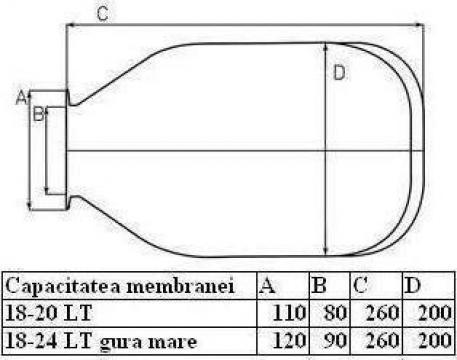 Membrane hidrofoare si vase de expansiune 24 litri