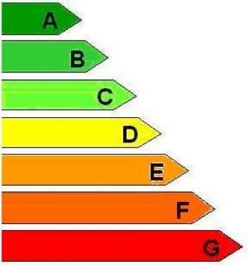 Certificat de performanta energetica de la Audit Energetic Suceava