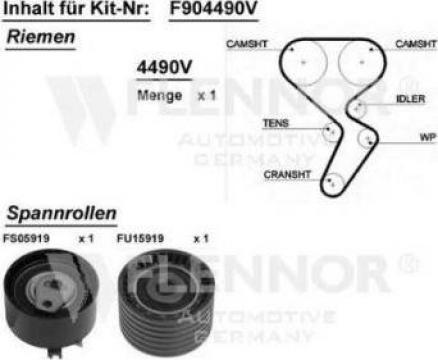 Kit distributie Dacia Logan / Sandero 1.6 16 valve Flennor de la Alex & Bea Auto Group Srl