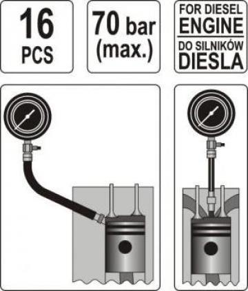 Tester compresie diesel