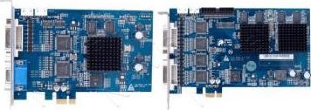 Placi de captura PCI-E de la Chongqing Netvision Technology Co., Ltd