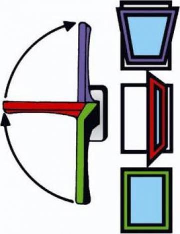 Feronerie ferestre PVC Maco