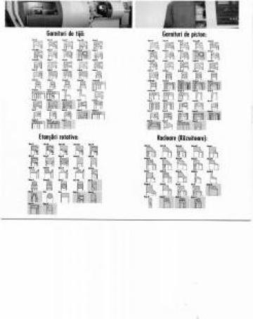 Garnituri ptr. etansari hidraulice de tija sau piston