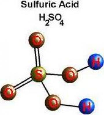 Acid sulfuric ind. laptelui, concentratie 50 %