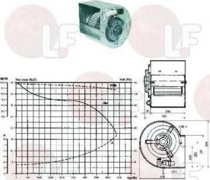 Sisteme de ventilatie Ventilation hood fans de la Ecoserv Grup Srl