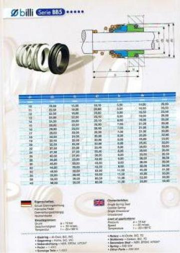 Etansare mecanica pompa Lowara BB5 de la Tehnocom Liv Rezistente Electrice, Etansari Mecanice