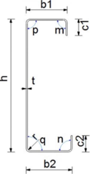 Profile zincate de la Dudu Srl