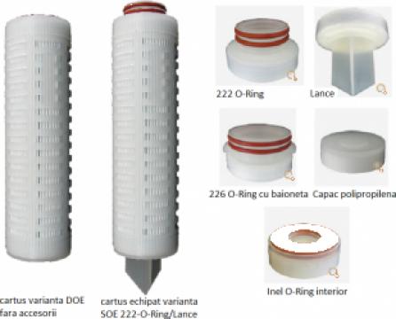 Cartus plisat filtrare lichide