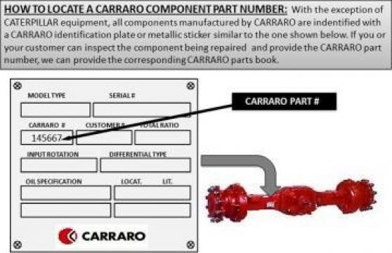 Piese Carraro 142120 - Tractor Claas Arez 735 de la Instalatii Si Echipamente Srl