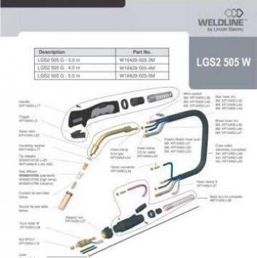 Piese componente pentru pistolet MIG/MAG LGS2-505W de la Elfi Group International Srl