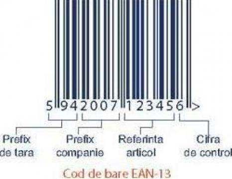 Coduri cu bare de la Cortex Ltd