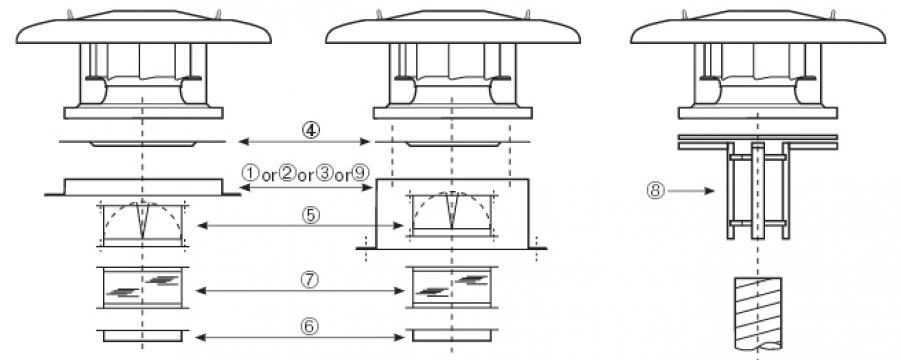 Ventilator centrifugal CRHT/4-500