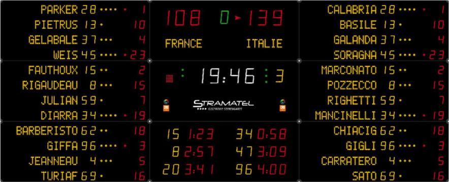 Tabela electronica omologata FIBA 1 Stramatel 452ML3123-123